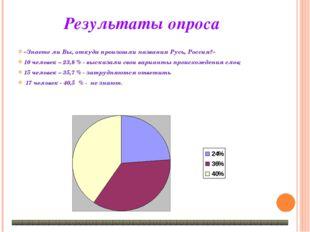 Результаты опроса  «Знаете ли Вы, откуда произошли названия Русь, Россия?»