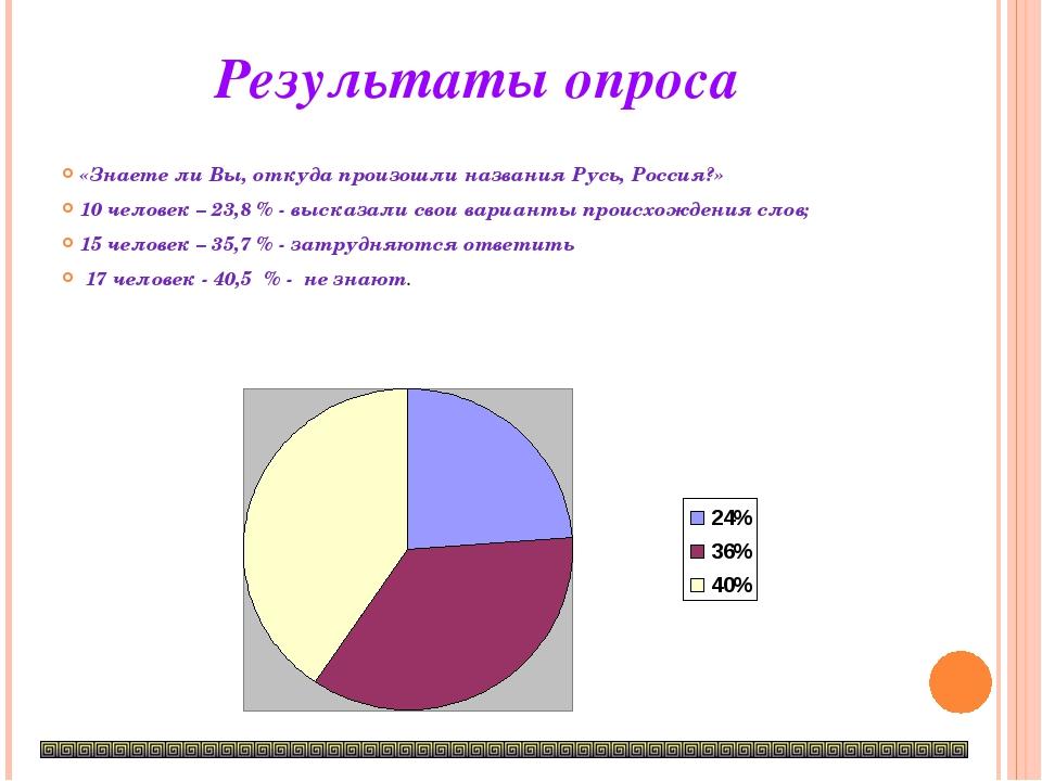 Результаты опроса  «Знаете ли Вы, откуда произошли названия Русь, Россия?»...