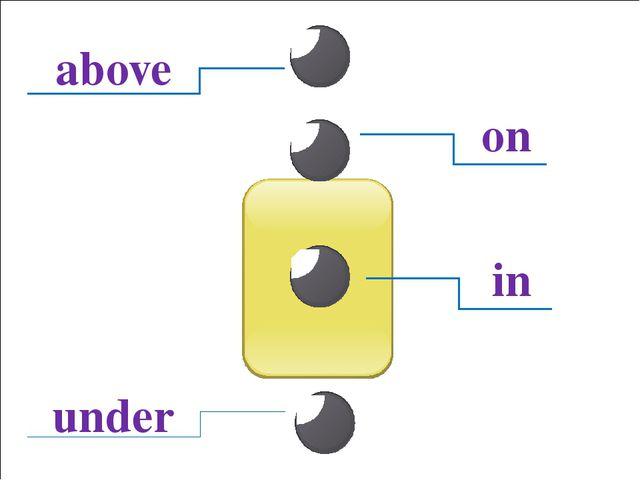 on in under above Закрепление: Каждый клик мышкой – появляется шар, уч-ся на...