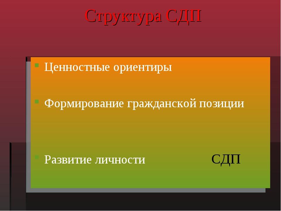 Структура СДП Ценностные ориентиры Формирование гражданской позиции Развитие...