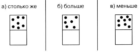 http://www.prosv.ru/ebooks/Dorofeev_Matem_1kl/images/70_4.jpg