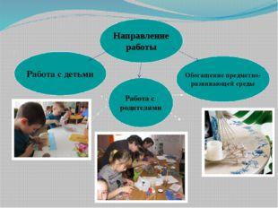 Направление работы Работа с детьми Обогащение предметно- развивающей среды Ра