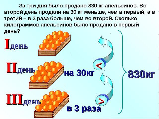 За три дня было продано 830 кг апельсинов. Во второй день продали на 30 кг м...