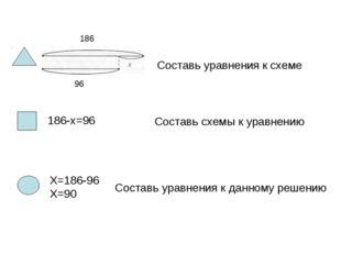 186 96 Составь уравнения к схеме Составь схемы к уравнению 186-x=96 X=186-96