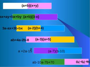 (a+b)(x+y) ax+ay+bx+by (a+b)(3-x) 3a-ax+3b-bx (a-2)(b+4) ab+4a-2b-8 (a-3)(a+5