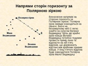 Напрями сторін горизонту за Полярною зіркою Визначення напрямів на сторони г