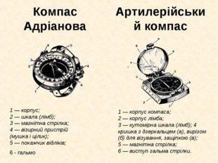 Компас Адріанова Артилерійський компас 1— корпус; 2— шкала (лімб); 3— магн