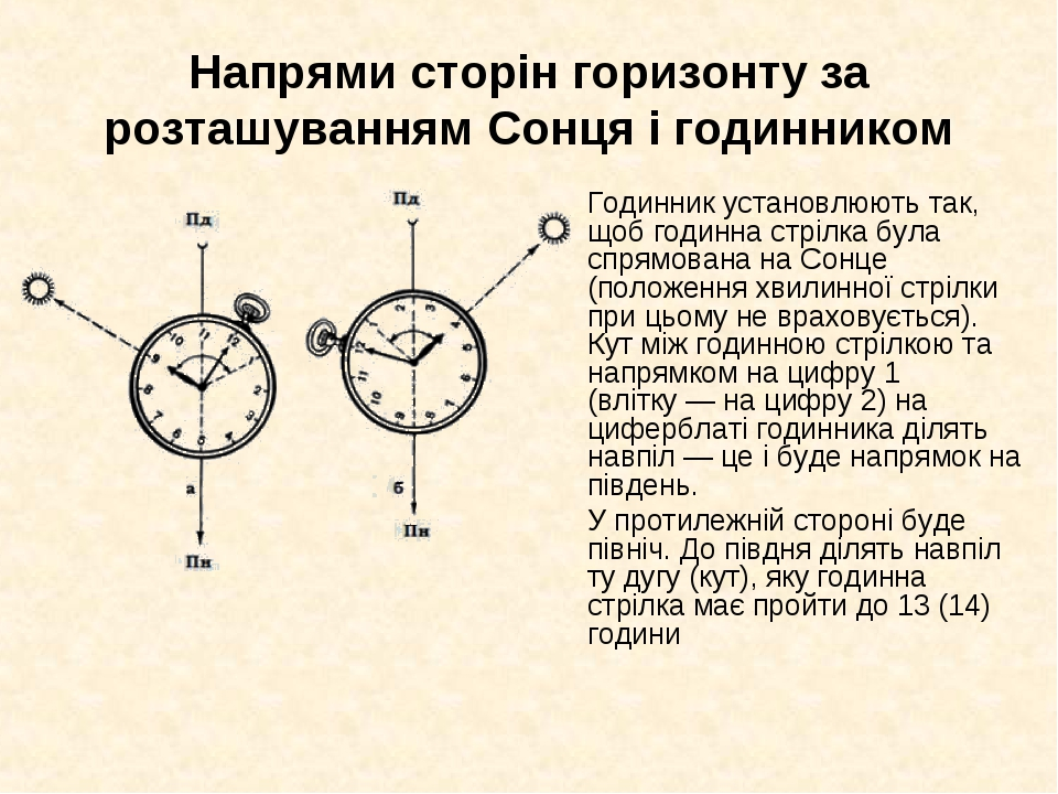 Напрями сторін горизонту за розташуванням Сонця і годинником Годинник устано...