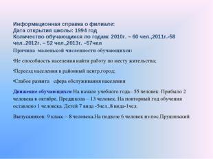 Информационная справка о филиале: Дата открытия школы: 1994 год Количество об
