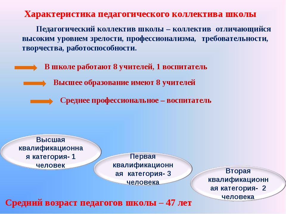 Характеристика педагогического коллектива школы Педагогический коллектив школ...