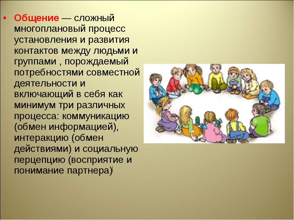 Общение— сложный многоплановый процесс установления и развития контактов меж...