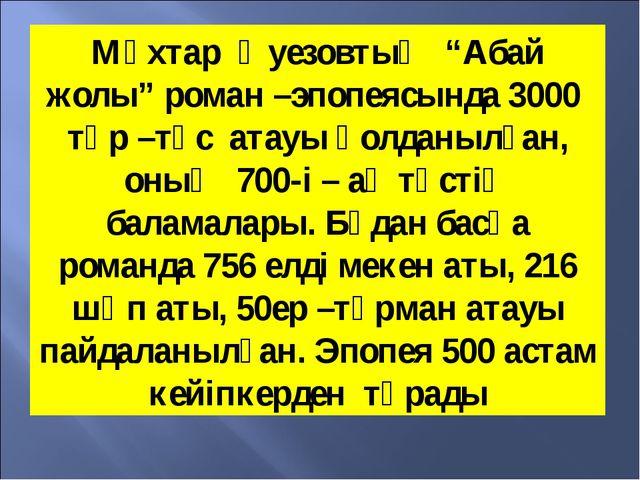 """Мұхтар Әуезовтың """"Абай жолы"""" роман –эпопеясында 3000 түр –түс атауы қолданылғ..."""