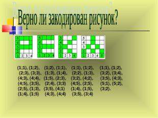 (1;1), (1;2), (1;2), (1;1), (1;1), (1;2), (1;1), (1;2), (2;3), (3;3), (1;3),