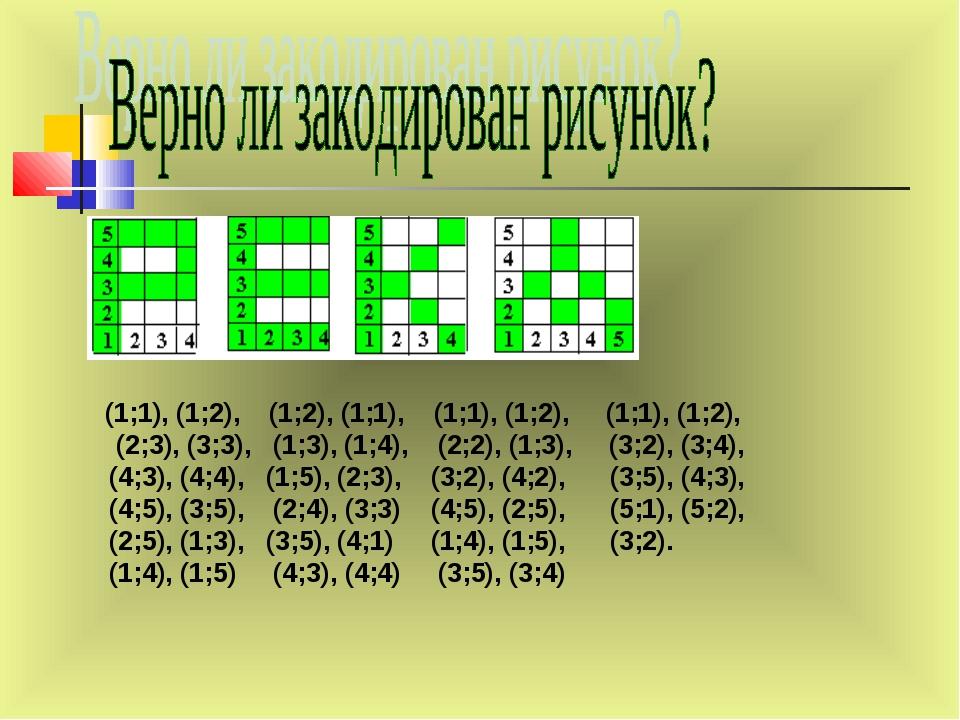 (1;1), (1;2), (1;2), (1;1), (1;1), (1;2), (1;1), (1;2), (2;3), (3;3), (1;3),...