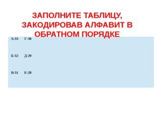 ЗАПОЛНИТЕ ТАБЛИЦУ, ЗАКОДИРОВАВ АЛФАВИТ В ОБРАТНОМ ПОРЯДКЕ А-33 Г-30 Б-32 Д-29