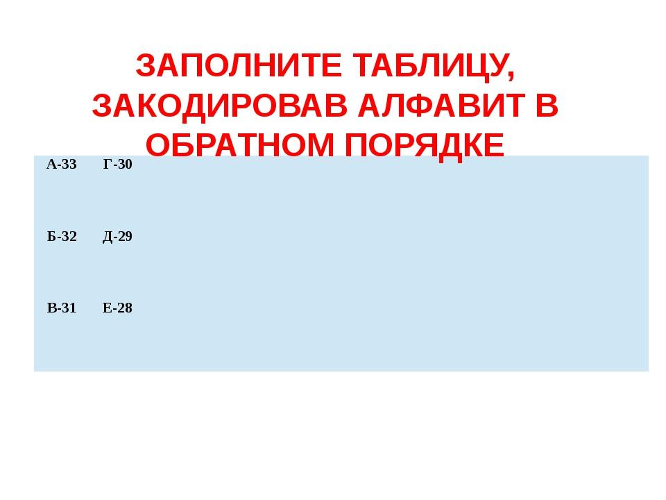 ЗАПОЛНИТЕ ТАБЛИЦУ, ЗАКОДИРОВАВ АЛФАВИТ В ОБРАТНОМ ПОРЯДКЕ А-33 Г-30 Б-32 Д-29...