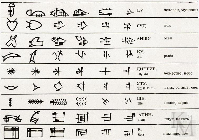 http://древние-цивилизации.рф/Mesopotamia/shumer.jpg