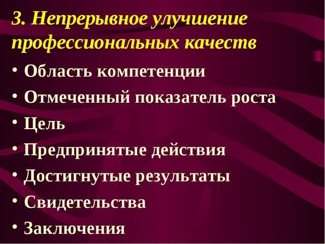 3. Непрерывное улучшение профессиональных качеств Область компетенции Отмечен...