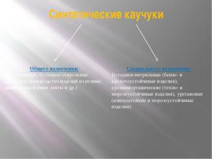 Синтетические каучуки Общего назначения: Бутадиеновые, бутадиен-стирольные (м