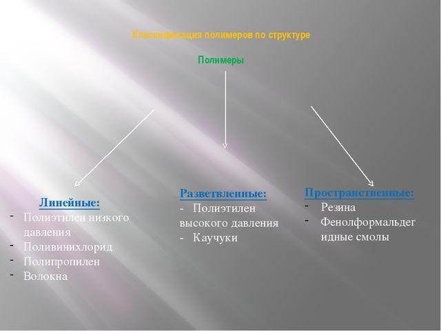 Классификация полимеров по структуре Полимеры Линейные: Полиэтилен низкого д...
