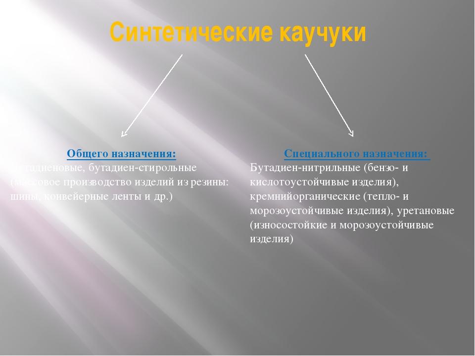 Синтетические каучуки Общего назначения: Бутадиеновые, бутадиен-стирольные (м...