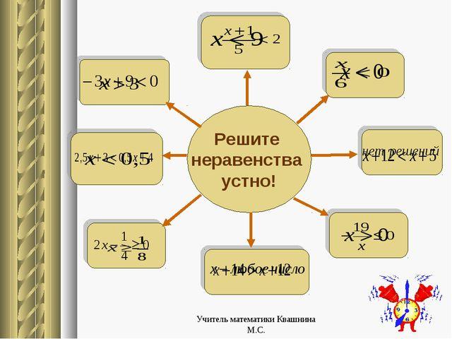 Решите неравенства устно! Учитель математики Квашнина М.С. Учитель математики...