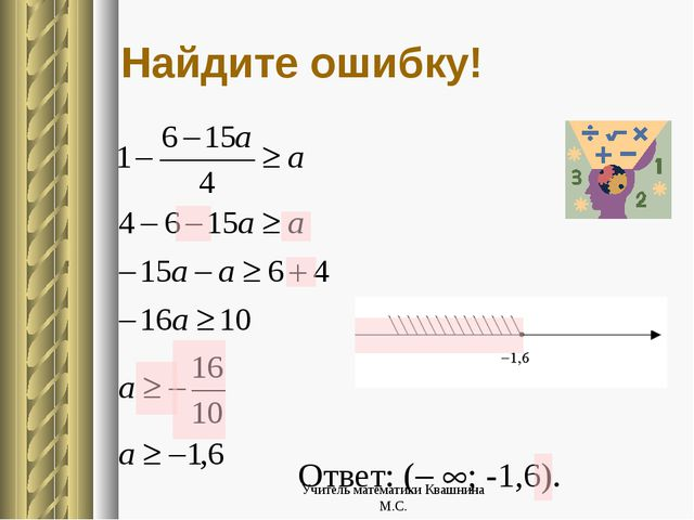 Ответ: ( ; -1,6). Найдите ошибку! Учитель математики Квашнина М.С. Учитель...