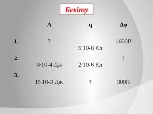 Бекіту А q ∆φ 1. ? 5·10-8Кл 1600В 2. 8·10-4Дж 2·10-6Кл ? 3. 15·10-3Дж ?
