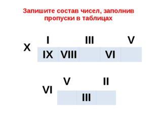 Запишите состав чисел, заполнив пропуски в таблицах X I III V IX VIII VI VI V