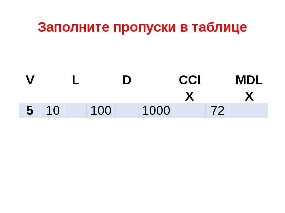 Заполните пропуски в таблице V  L  D  CCIX  MDLX 5 10  100  1000  72