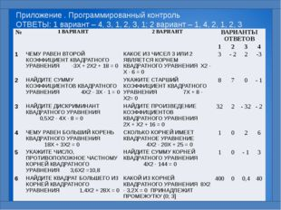 Приложение . Программированный контроль ОТВЕТЫ: 1 вариант – 4, 3, 1, 2, 3, 1;