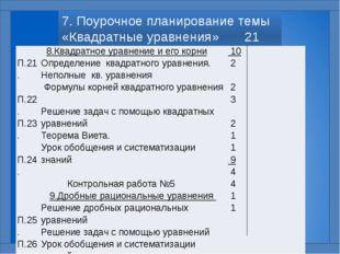 7. Поурочное планирование темы «Квадратные уравнения» 21 час П.21. П.22. П.23