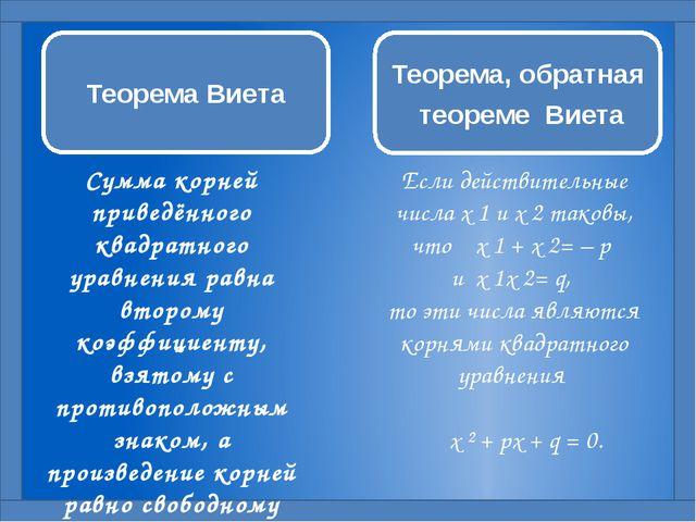 Если действительные числа x 1 и x 2 таковы, что x 1 + x 2= – p и x 1x 2= q, т...