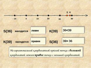 40 30 20 10 0 - 10 S К S(36) находится левее К(39) 36 36 На горизонтальной ко
