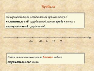 На горизонтальной координатной прямой точка с положительной координатой лежит