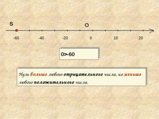 0 -60 -40 -20 10 20 S 0>-60 O Нуль больше любого отрицательного числа, но мен