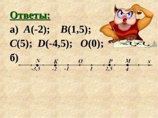Ответы: а) А(-2); В(1,5); С(5); D(-4,5); О(0); б)
