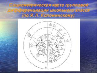 Социометрическая карта групповой дифференциации школьного класса (по Я. Л. Ко