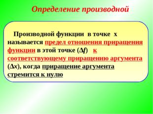 Определение производной
