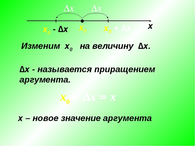 х х0 Изменим x0 на величину ∆x. ∆x - называется приращением аргумента. x0 + ∆...