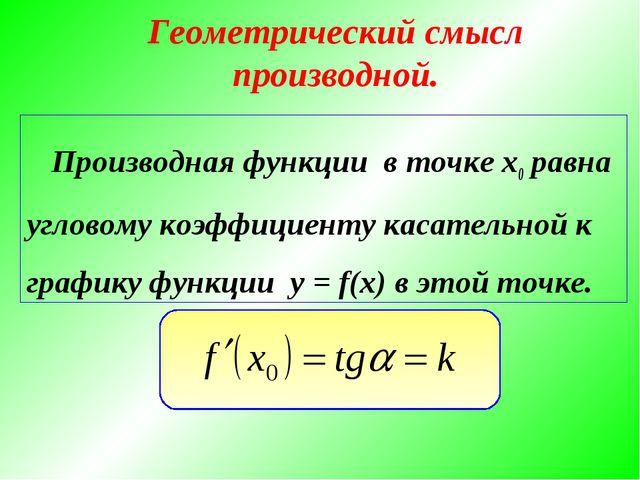 Геометрический смысл производной. Производная функции в точке x0 равна углово...