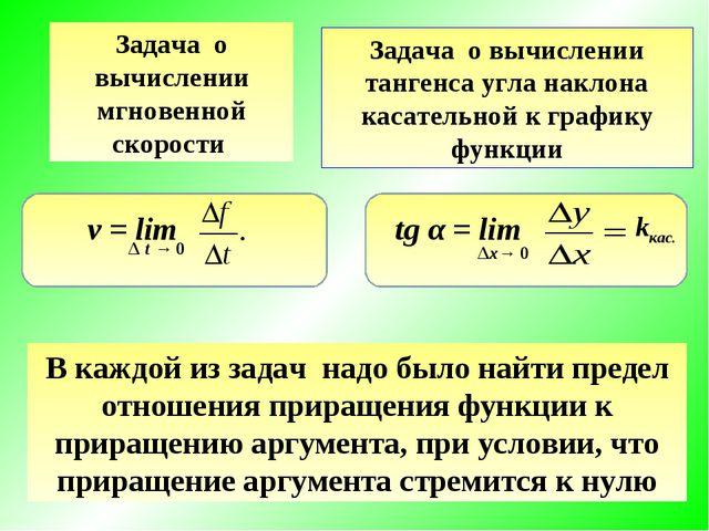 Задача о вычислении мгновенной скорости Задача о вычислении тангенса угла нак...