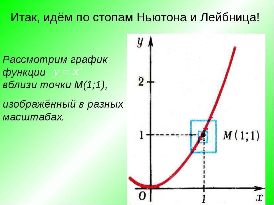 Итак, идём по стопам Ньютона и Лейбница! Рассмотрим график функции вблизи точ...