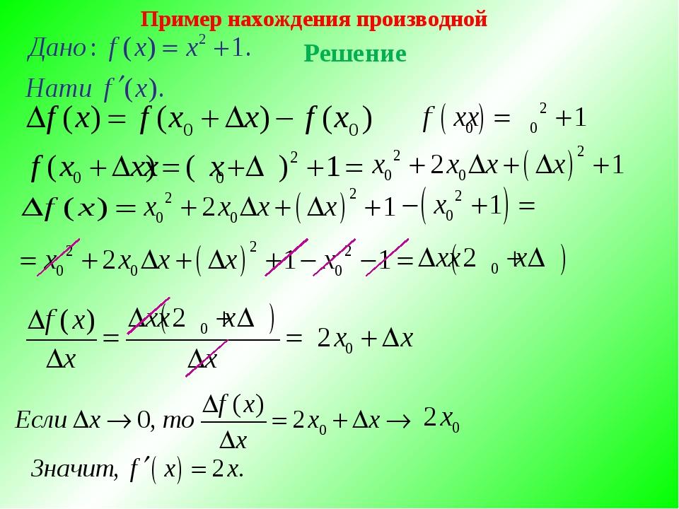 Пример нахождения производной Решение