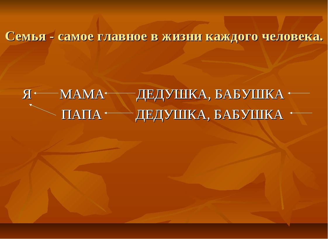Семья - самое главное в жизни каждого человека. Я МАМА ДЕДУШКА, БАБУШКА  ПАП...