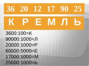 3600:100=К 90000:1000=Л 20000:1000=Р 60000:5000=Е 17000:1000=М 25000:1000=Ь К