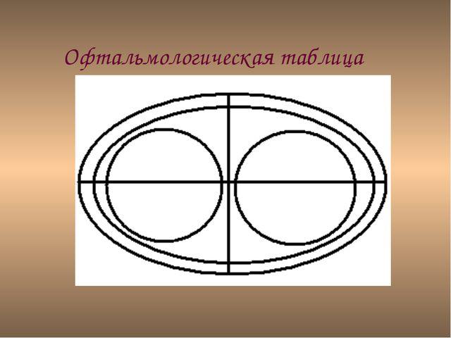 Офтальмологическая таблица