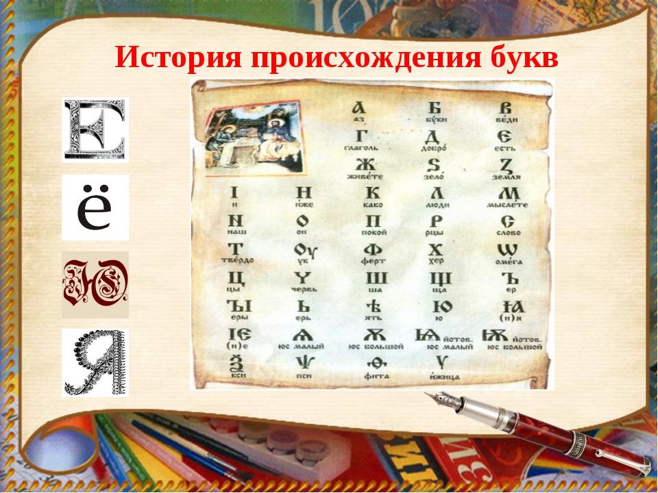 История происхождения букв