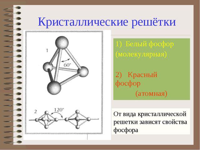 Кристаллические решётки Белый фосфор (молекулярная) 2) Красный фосфор (атом...