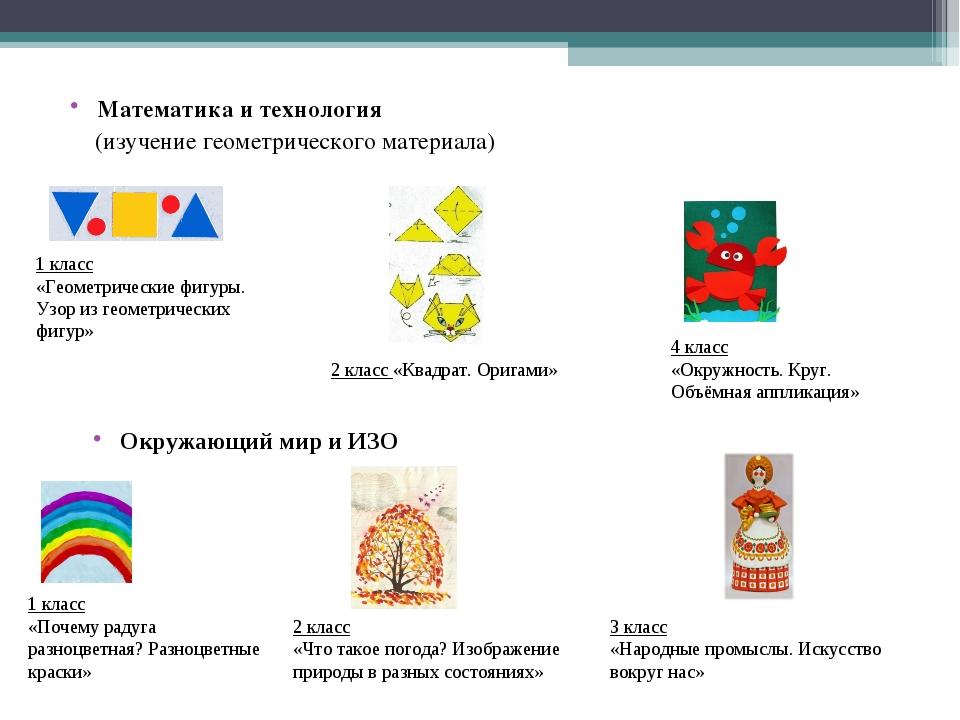 Математика и технология (изучение геометрического материала) 1 класс «Геометр...